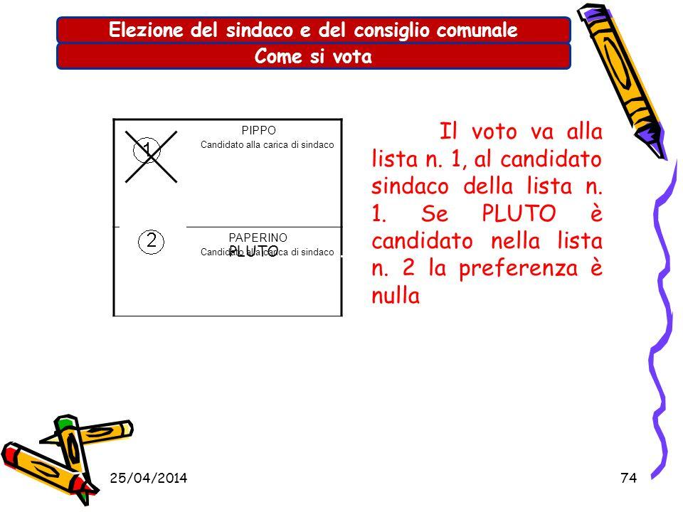 25/04/201473 Elezione del sindaco e del consiglio comunaleCome si vota PIPPO Candidato alla carica di sindaco PAPERINO Candidato alla carica di sindac
