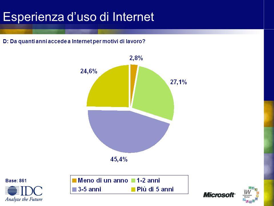 Esperienza duso di Internet Base: 861 D: Da quanti anni accede a Internet per motivi di lavoro