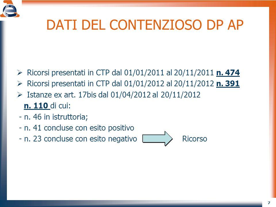 7 DATI DEL CONTENZIOSO DP AP Ricorsi presentati in CTP dal 01/01/2011 al 20/11/2011 n. 474 Ricorsi presentati in CTP dal 01/01/2012 al 20/11/2012 n. 3