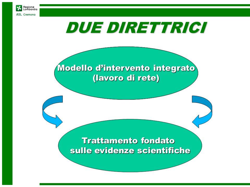 DUE DIRETTRICI Modello dintervento integrato (lavoro di rete) Trattamento fondato sulle evidenze scientifiche