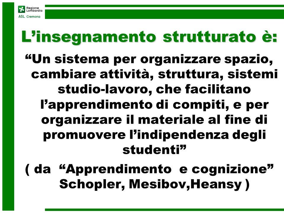 Linsegnamento strutturato è: Un sistema per organizzare spazio, cambiare attività, struttura, sistemi studio-lavoro, che facilitano lapprendimento di