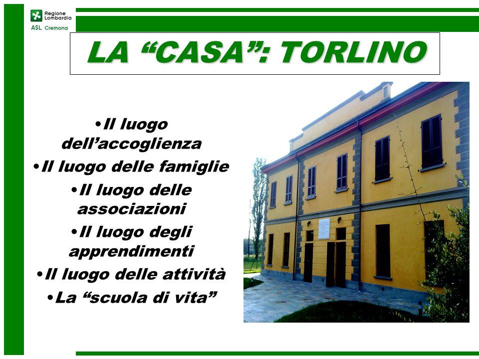 LA CASA: TORLINO Il luogo dellaccoglienza Il luogo delle famiglie Il luogo delle associazioni Il luogo degli apprendimenti Il luogo delle attività La