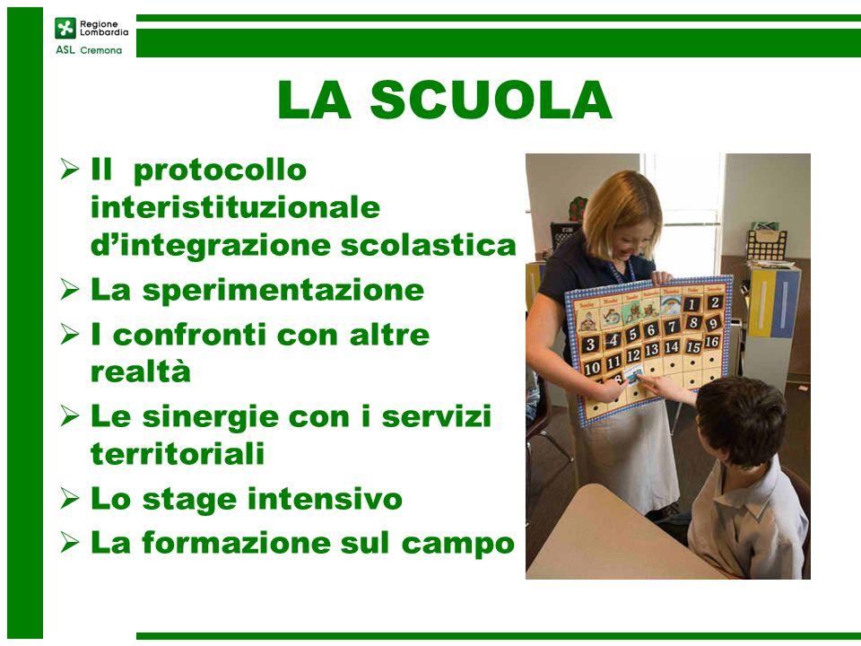LA SCUOLA Il protocollo interistituzionale dintegrazione scolastica La sperimentazione I confronti con altre realtà Le sinergie con i servizi territor