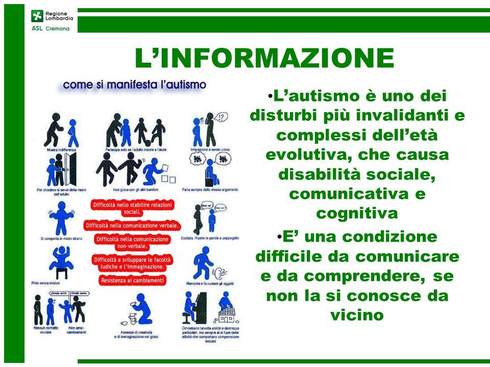 LINFORMAZIONE Lautismo è uno dei disturbi più invalidanti e complessi delletà evolutiva, che causa disabilità sociale, comunicativa e cognitiva E una