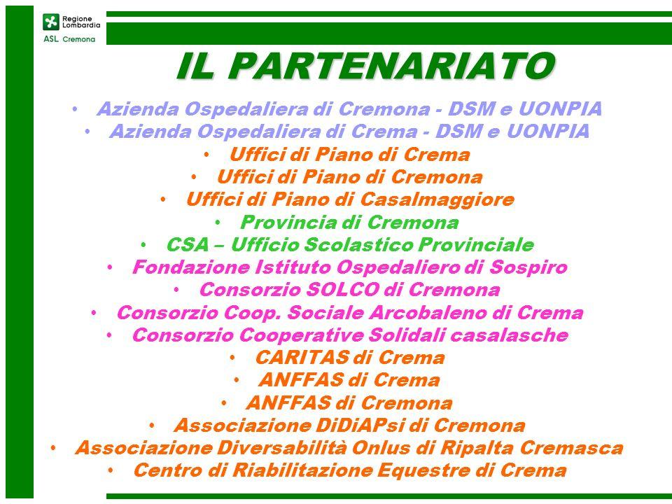 Provincia di Cremona 2 Aziende ospedaliere 3 Uffici di Piano 2 enti provinciali 4 Enti accreditati Caritas Centri di ippoterapia 4 Associazioni familiari AMMINISTRAZIONE PROVINCIALE UFFICIO SCOLASTICO PROVINCIALE