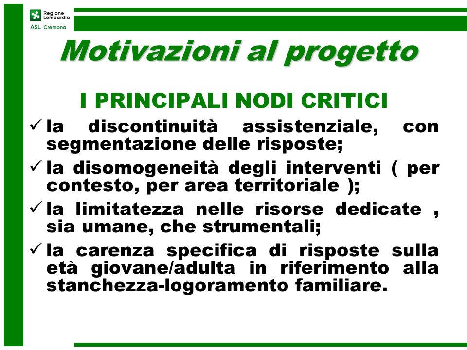 Motivazioni al progetto I PRINCIPALI NODI CRITICI la discontinuità assistenziale, con segmentazione delle risposte; la disomogeneità degli interventi