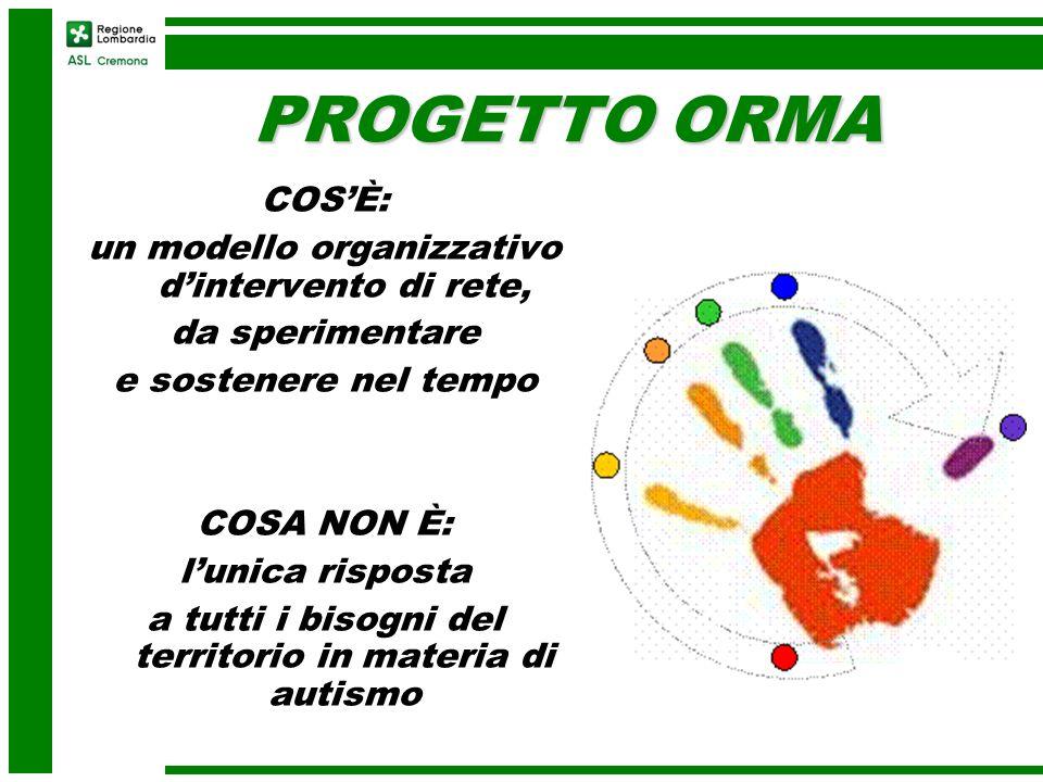 PROGETTO ORMA COSÈ: un modello organizzativo dintervento di rete, da sperimentare e sostenere nel tempo COSA NON È: lunica risposta a tutti i bisogni