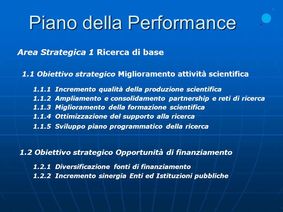 Piano della Performance Area Strategica 1 Ricerca di base 1.1 Obiettivo strategico Miglioramento attività scientifica 1.1.1 Incremento qualità della produzione scientifica 1.1.2 Ampliamento e consolidamento partnership e reti di ricerca 1.1.3 Miglioramento della formazione scientifica 1.1.4 Ottimizzazione del supporto alla ricerca 1.1.5 Sviluppo piano programmatico della ricerca 1.2 Obiettivo strategico Opportunità di finanziamento 1.2.1 Diversificazione fonti di finanziamento 1.2.2 Incremento sinergia Enti ed Istituzioni pubbliche