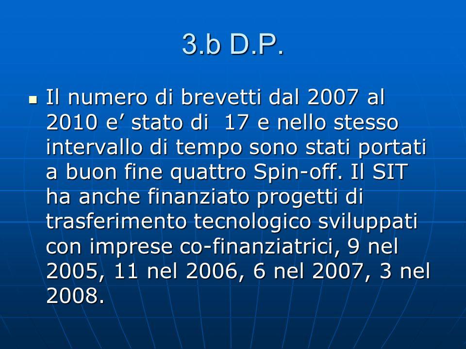 3.b D.P. Il numero di brevetti dal 2007 al 2010 e stato di 17 e nello stesso intervallo di tempo sono stati portati a buon fine quattro Spin-off. Il S