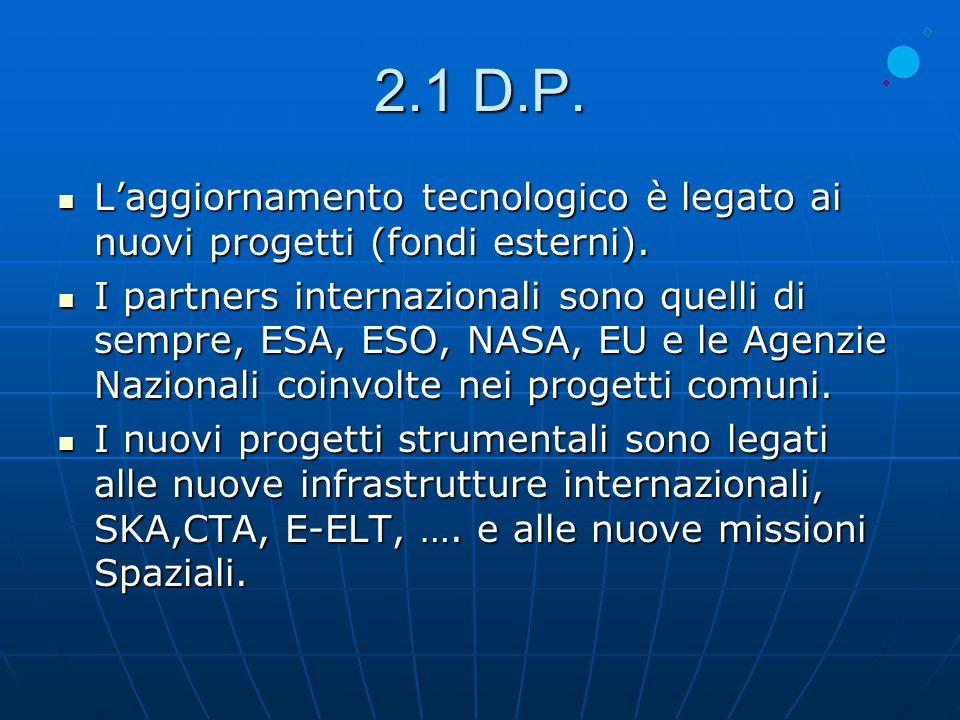 2.1 D.P. Laggiornamento tecnologico è legato ai nuovi progetti (fondi esterni).