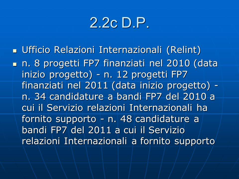 2.2c D.P. Ufficio Relazioni Internazionali (Relint) Ufficio Relazioni Internazionali (Relint) n.
