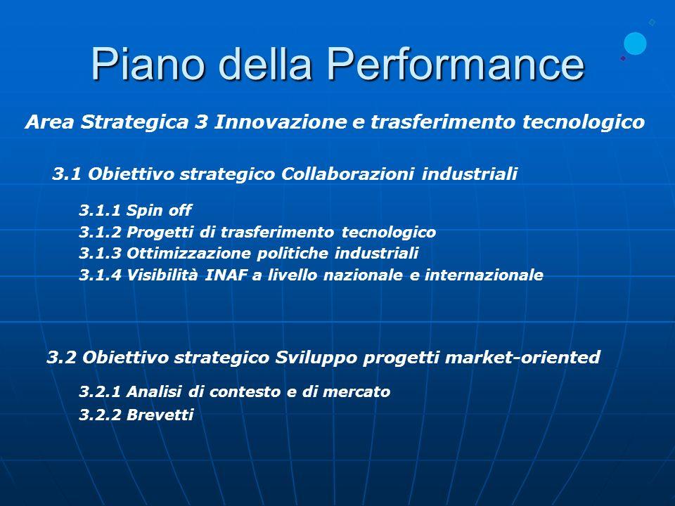 Piano della Performance Area Strategica 3 Innovazione e trasferimento tecnologico 3.1 Obiettivo strategico Collaborazioni industriali 3.1.1 Spin off 3.1.2 Progetti di trasferimento tecnologico 3.1.3 Ottimizzazione politiche industriali 3.1.4 Visibilità INAF a livello nazionale e internazionale 3.2 Obiettivo strategico Sviluppo progetti market-oriented 3.2.1 Analisi di contesto e di mercato 3.2.2 Brevetti