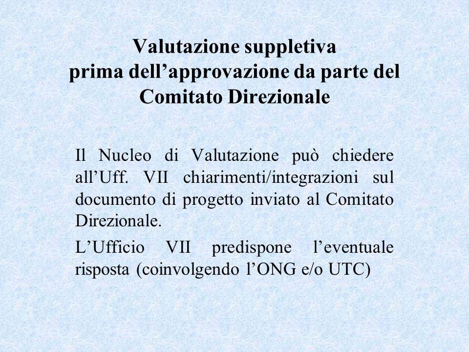 Valutazione suppletiva prima dellapprovazione da parte del Comitato Direzionale Il Nucleo di Valutazione può chiedere allUff. VII chiarimenti/integraz
