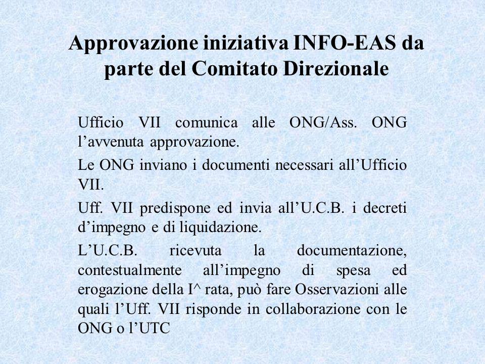 Approvazione iniziativa INFO-EAS da parte del Comitato Direzionale Ufficio VII comunica alle ONG/Ass. ONG lavvenuta approvazione. Le ONG inviano i doc