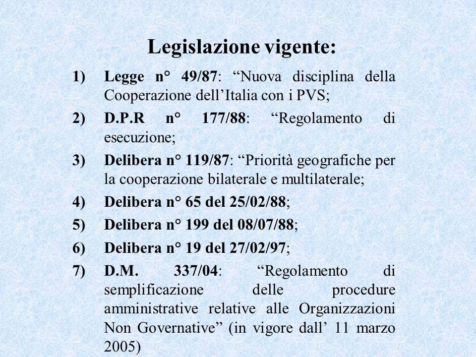 Legislazione vigente: 1)Legge n° 49/87: Nuova disciplina della Cooperazione dellItalia con i PVS; 2)D.P.R n° 177/88: Regolamento di esecuzione; 3)Delibera n° 119/87: Priorità geografiche per la cooperazione bilaterale e multilaterale; 4)Delibera n° 65 del 25/02/88; 5)Delibera n° 199 del 08/07/88; 6)Delibera n° 19 del 27/02/97; 7)D.M.