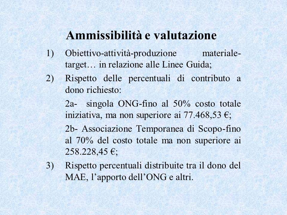 Ammissibilità e valutazione 1)Obiettivo-attività-produzione materiale- target… in relazione alle Linee Guida; 2)Rispetto delle percentuali di contribu