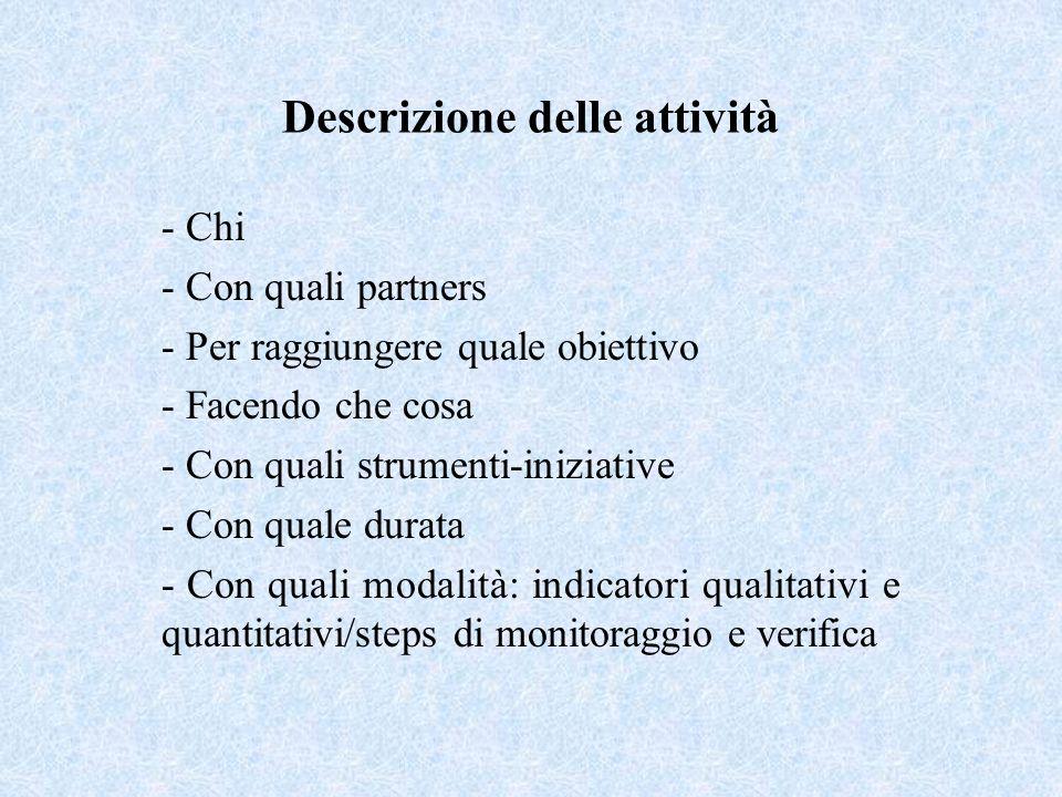 Descrizione delle attività - Chi - Con quali partners - Per raggiungere quale obiettivo - Facendo che cosa - Con quali strumenti-iniziative - Con qual
