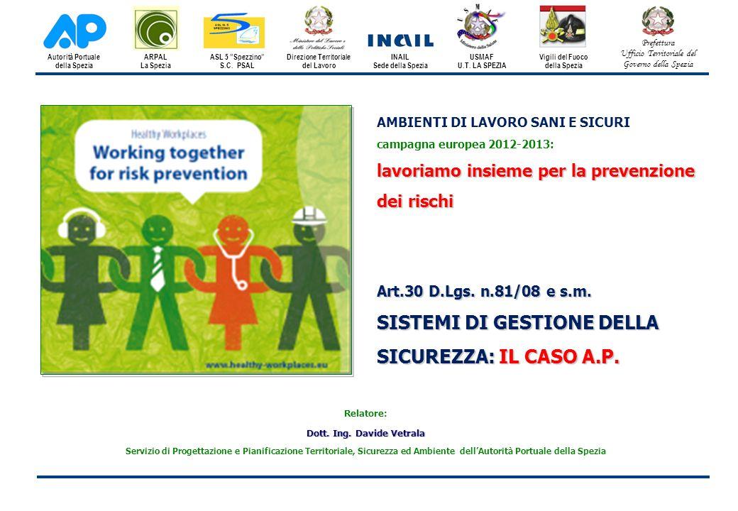 lavoriamo insieme per la prevenzione dei rischi Art.30 D.Lgs.