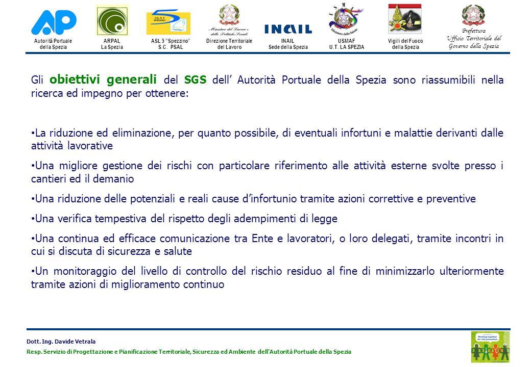 Dott.Ing. Davide Vetrala Resp.