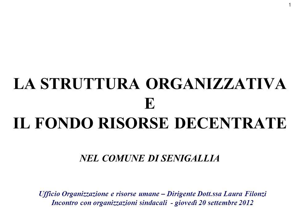 2 ITER DEL PROCEDIMENTO DI CONTRATTAZIONE IN CORSO 1.INCONTRO ENTE – OO.SS.