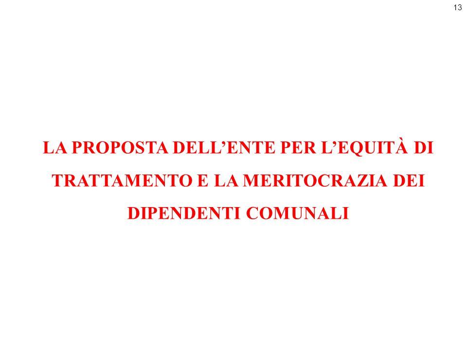 13 LA PROPOSTA DELLENTE PER LEQUITÀ DI TRATTAMENTO E LA MERITOCRAZIA DEI DIPENDENTI COMUNALI