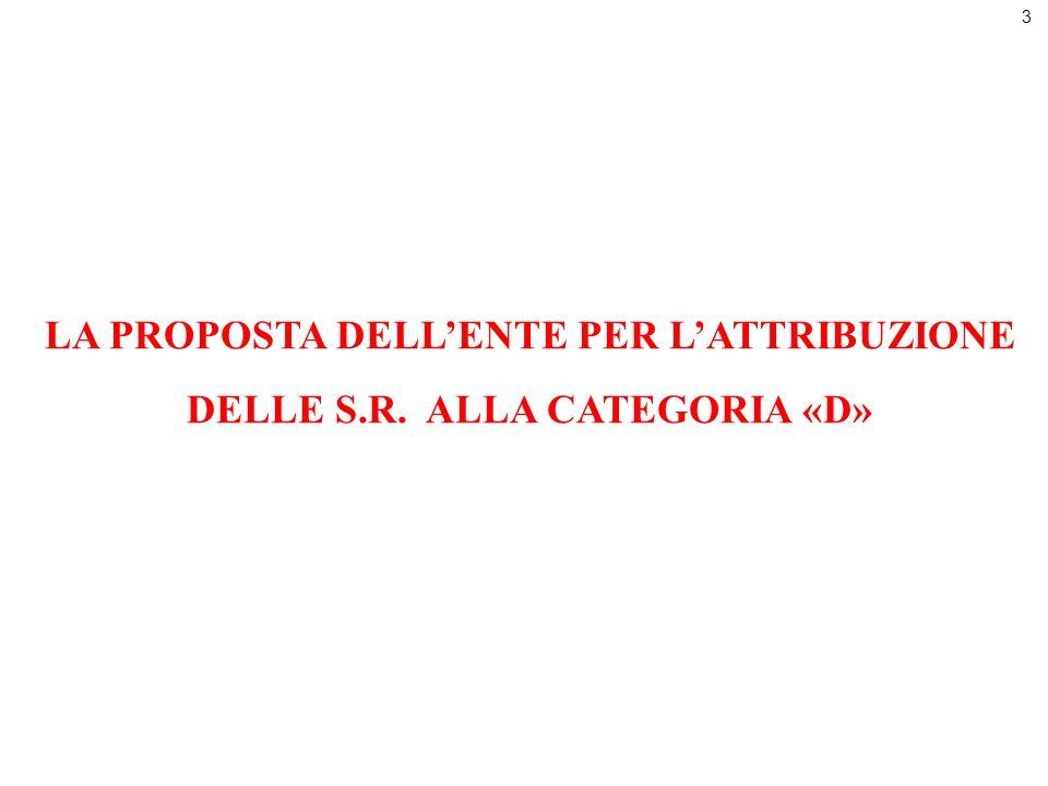 3 LA PROPOSTA DELLENTE PER LATTRIBUZIONE DELLE S.R. ALLA CATEGORIA «D»