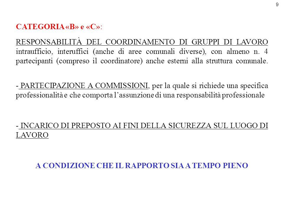 20 Anni / Voci del fondo 2012 (situazione attuale) 2012 (nuovi criteri dal 01/09/2012 01/11/2012 per S.R.