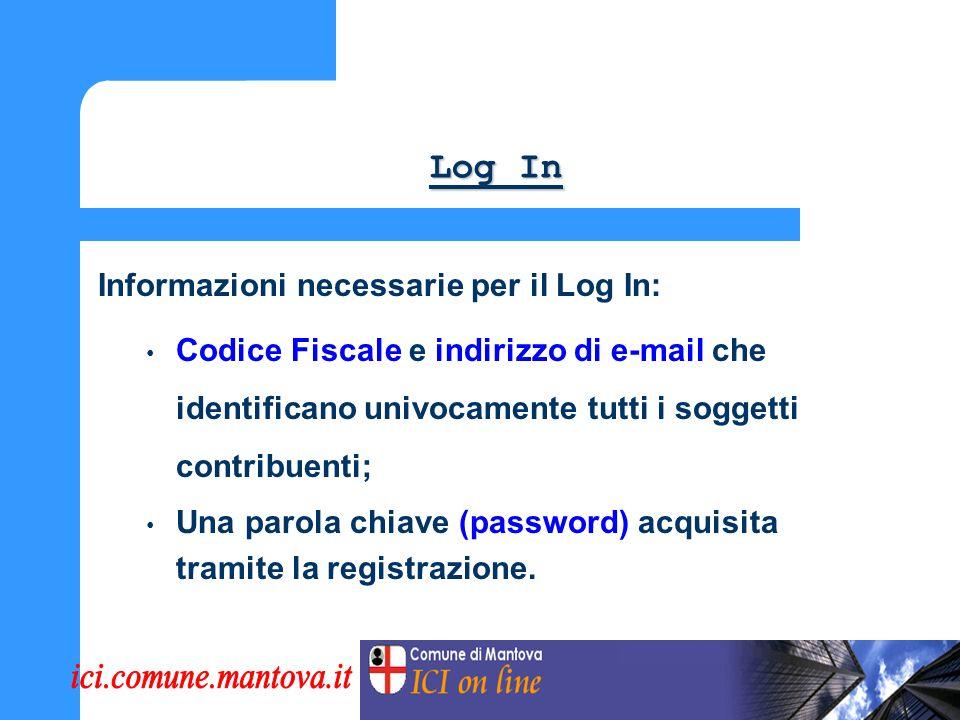 Registrazione Compilazione di un form di registrazione Sottoscrizione di un contratto (on line per i cittadini, cartaceo per gli intermediari) Password inviata allutente via e-mail