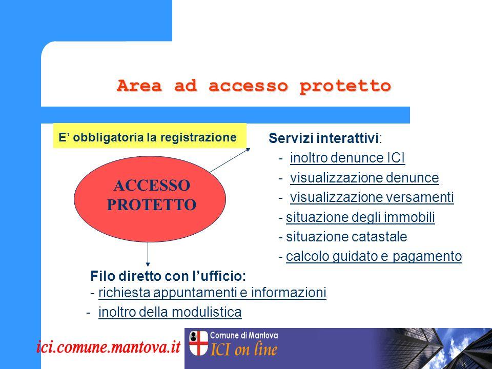 Area ad accesso libero Consente ad ogni utente di visualizzare informazioni di carattere non personale.