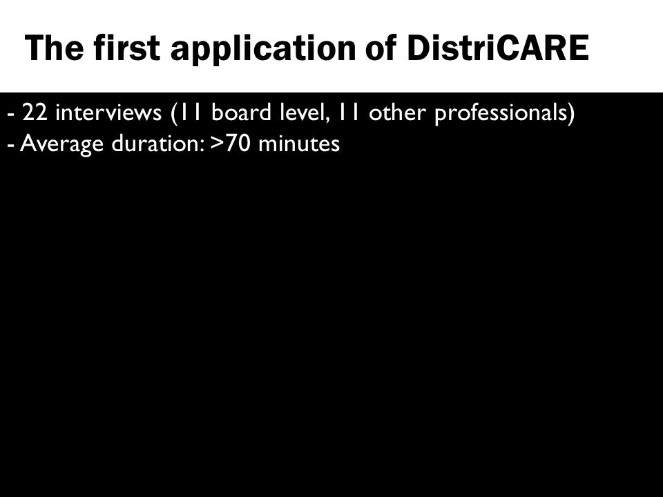 - 22 interviews (11 board level, 11 other professionals) - Average duration: >70 minutes