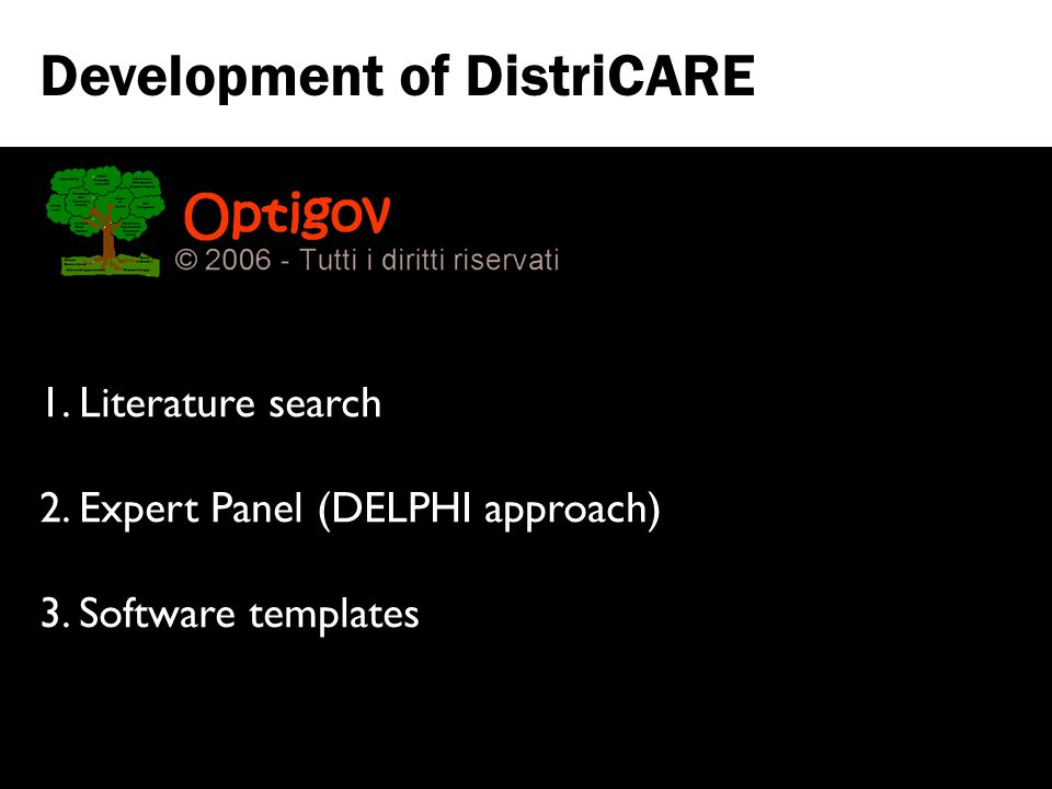 Development of DistriCARE 1.Literature search 2.Expert Panel (DELPHI approach) 3.Software templates