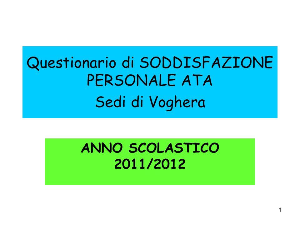 1 Questionario di SODDISFAZIONE PERSONALE ATA Sedi di Voghera ANNO SCOLASTICO 2011/2012