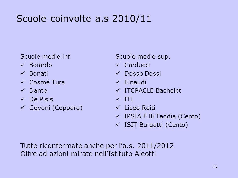 12 Scuole coinvolte a.s 2010/11 Scuole medie inf.