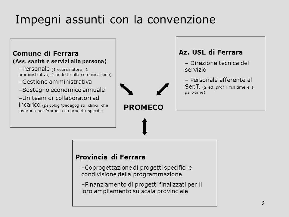 3 Impegni assunti con la convenzione Comune di Ferrara (Ass.