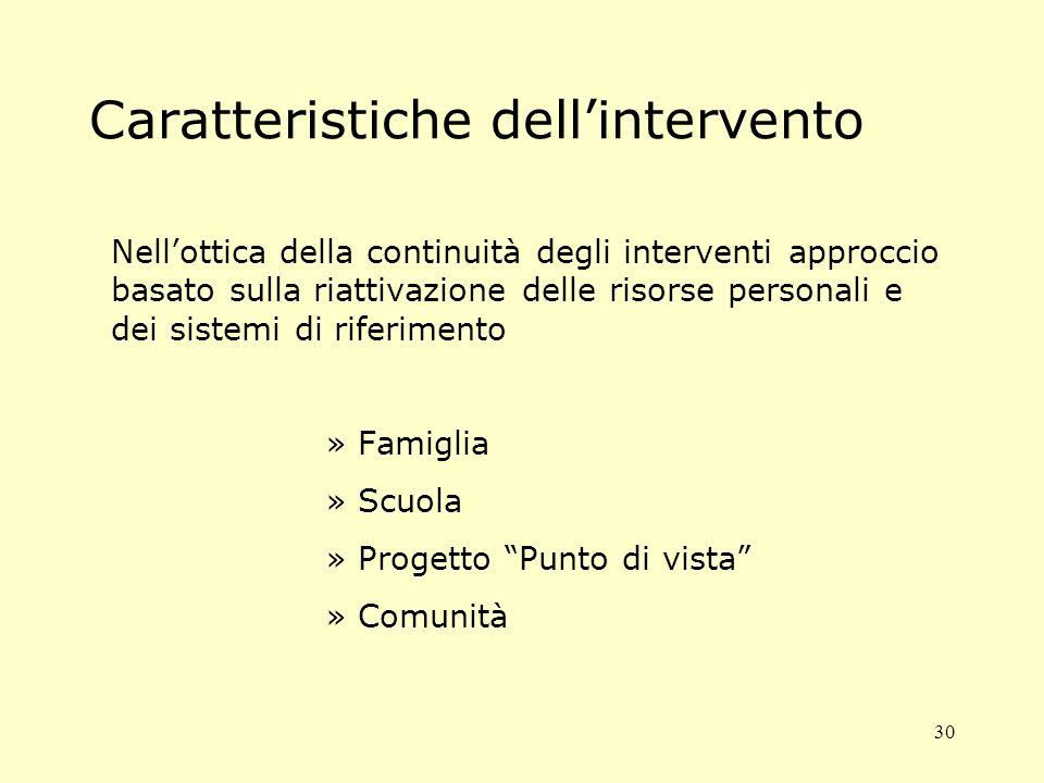 30 Caratteristiche dellintervento Nellottica della continuità degli interventi approccio basato sulla riattivazione delle risorse personali e dei sistemi di riferimento » Famiglia » Scuola » Progetto Punto di vista » Comunità