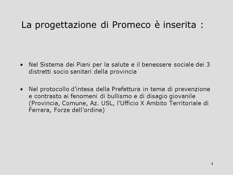 5 Relazioni istituzionali Promeco Comune (Ass.Sanità) Az.