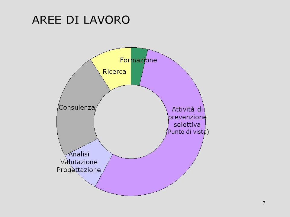 8 Scuole coinvolte nei progetti di Promeco (a.s.2010/11) Scuole medie inf.