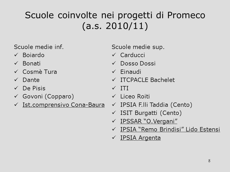 8 Scuole coinvolte nei progetti di Promeco (a.s. 2010/11) Scuole medie inf.