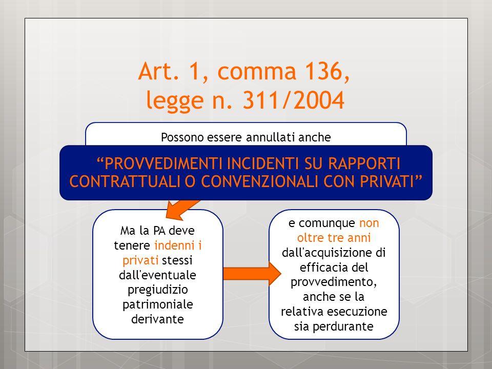 PER SOPRAVVENUTI MOTIVI DI PUBBLICO INTERESSE Per mutamento della situazione di fatto Per nuova valutazione dellinteresse pubblico REVOCA REVOCA DEL PROVVEDIMENTO (art.