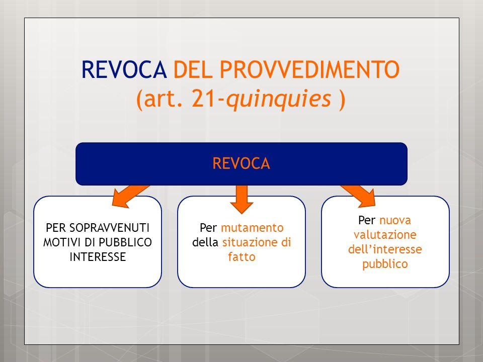 PER SOPRAVVENUTI MOTIVI DI PUBBLICO INTERESSE Per mutamento della situazione di fatto Per nuova valutazione dellinteresse pubblico REVOCA REVOCA DEL P