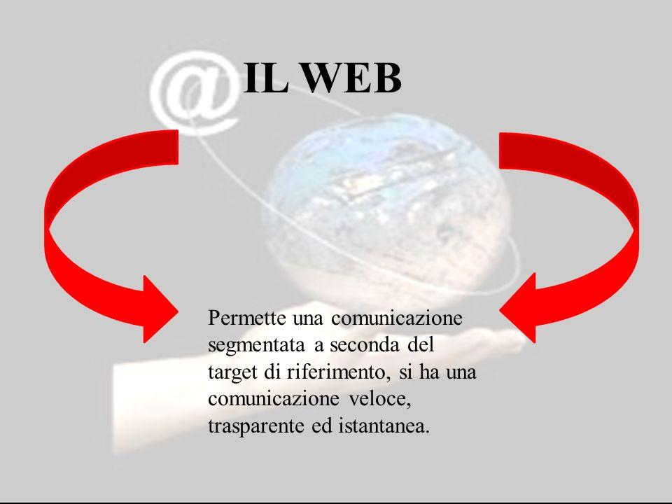 IL WEB Permette una comunicazione segmentata a seconda del target di riferimento, si ha una comunicazione veloce, trasparente ed istantanea.