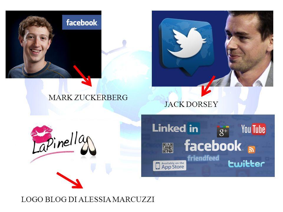 MARK ZUCKERBERG LOGO BLOG DI ALESSIA MARCUZZI JACK DORSEY