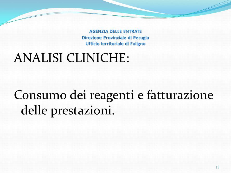 AGENZIA DELLE ENTRATE Direzione Provinciale di Perugia Ufficio territoriale di Foligno ANALISI CLINICHE: Consumo dei reagenti e fatturazione delle prestazioni.
