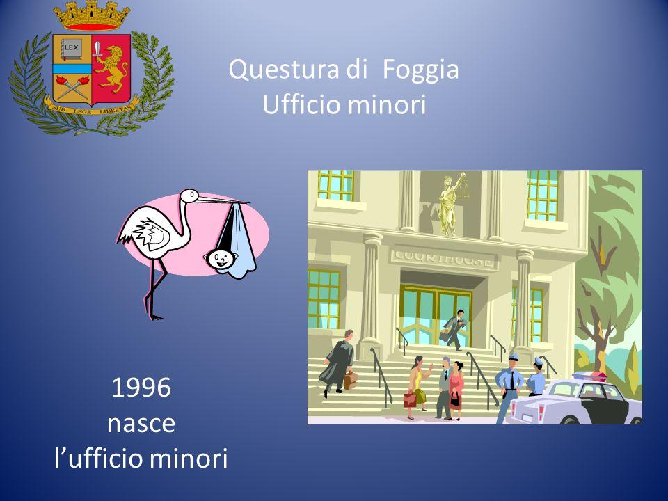 Uffici minori Famiglia Associazioni Enti morali Uffici sanitari e assistenziali Uffici giudiziari Scuola Questura di Foggia Ufficio minori