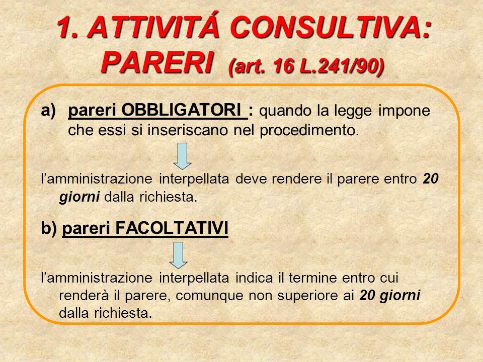 1.ATTIVITÁ CONSULTIVA: PARERI (art.