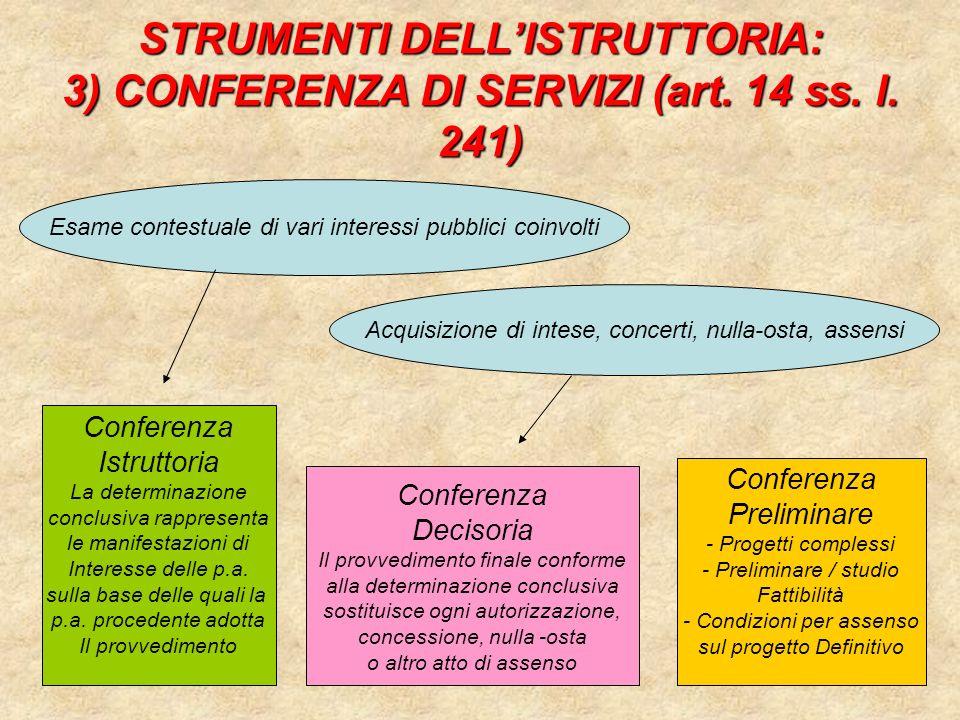 STRUMENTI DELLISTRUTTORIA: 3) CONFERENZA DI SERVIZI (art.