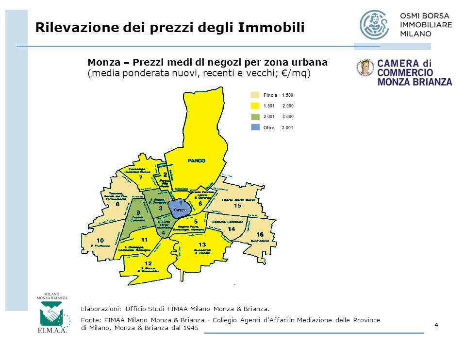 Rilevazione dei prezzi degli Immobili 4 Elaborazioni: Ufficio Studi FIMAA Milano Monza & Brianza.