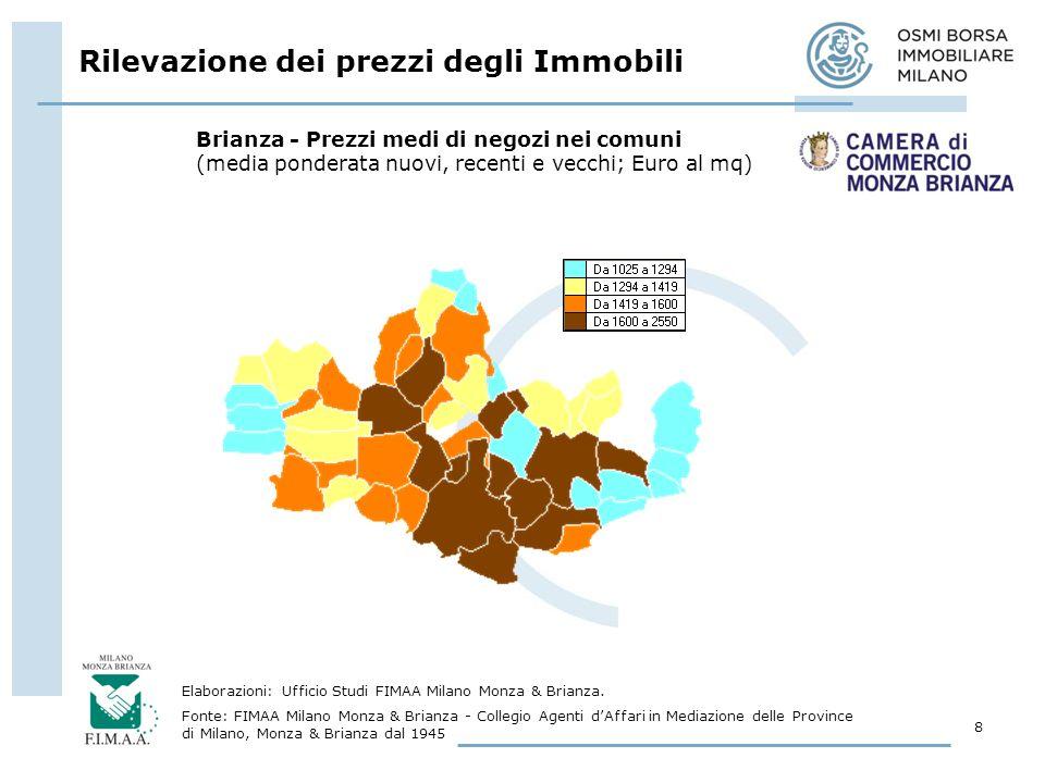 Rilevazione dei prezzi degli Immobili 8 Elaborazioni: Ufficio Studi FIMAA Milano Monza & Brianza.