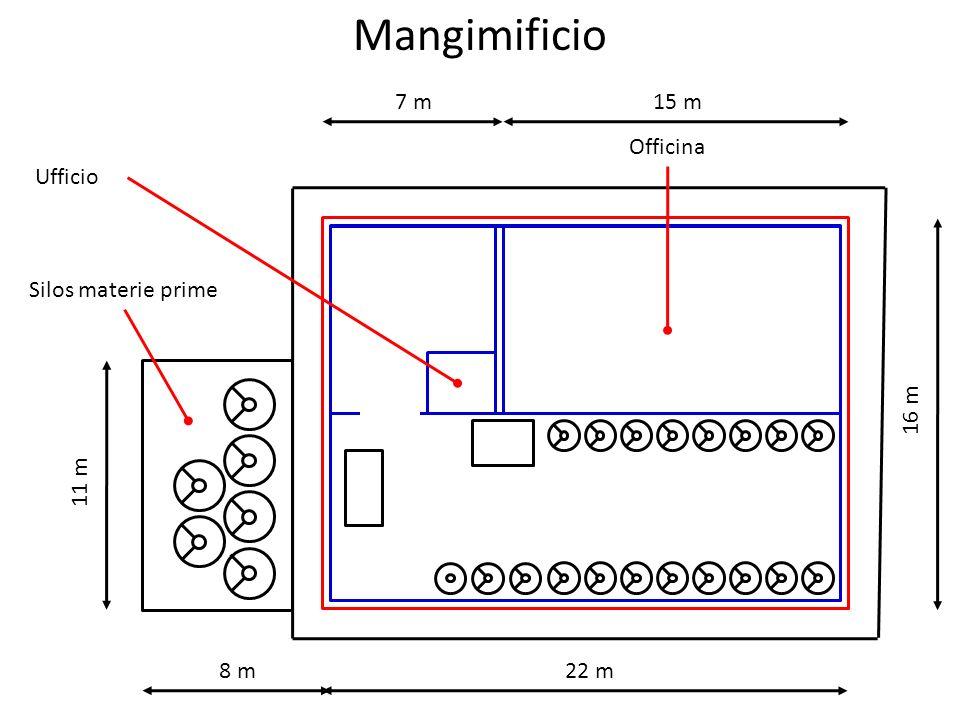 Mangimificio Silos materie prime Ufficio Officina 22 m 11 m 8 m 15 m 16 m 7 m