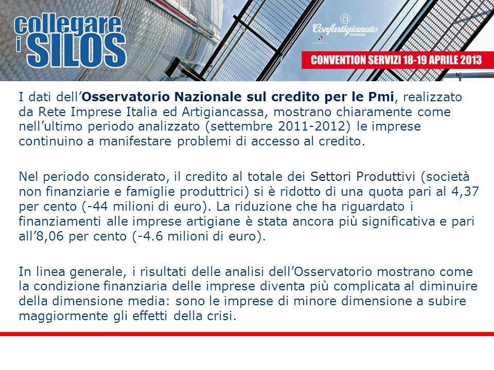 Finanziamenti bancari in essere (giugno 2011 – giugno 2012): Al Totale Sistema: 1.935.186.753.522 Alle Imprese Produttive: 717.139.669.222 Alle Piccole Imprese: 194.101.699.019 Alle Imprese Artigiane: 53.339.198.024 (Elaborazioni Osservatorio Rete/Artigiancassa su Dati Banca dItalia – Importi in euro) Le MPI ricevono una quota di credito notevolmente inferiore rispetto ad altre tipologie di imprese.